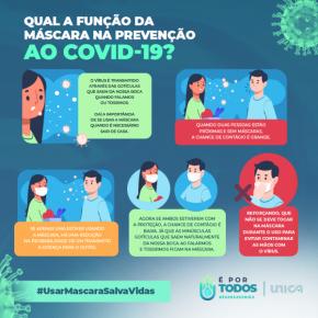 Card #usarmascarasalvavidas UNICA