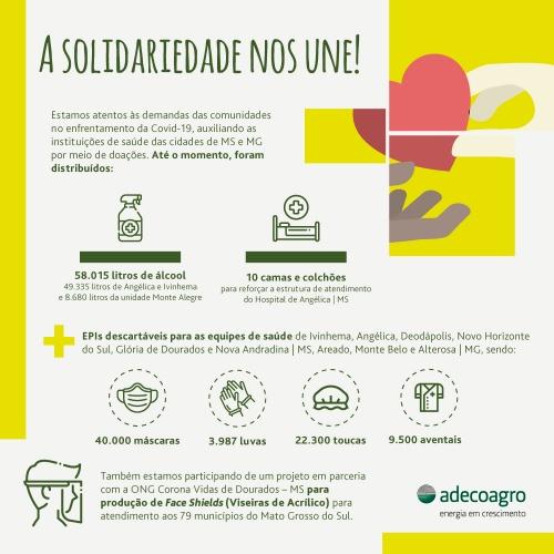 Ilustração de campanha 'Solidariedade nos une' Adecoagro